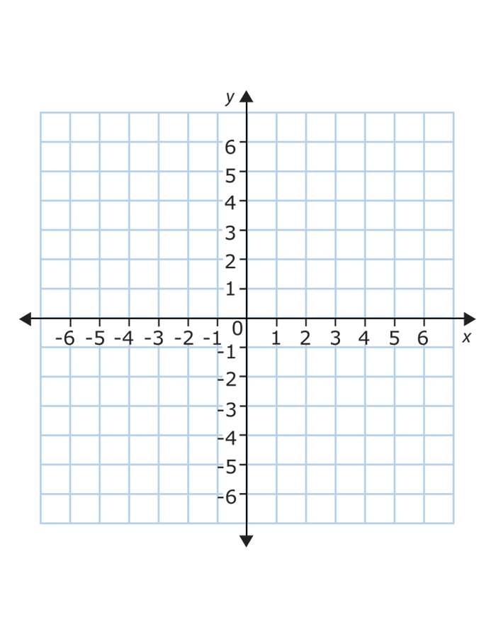 Blank Graph Paper With Numbers In PDF