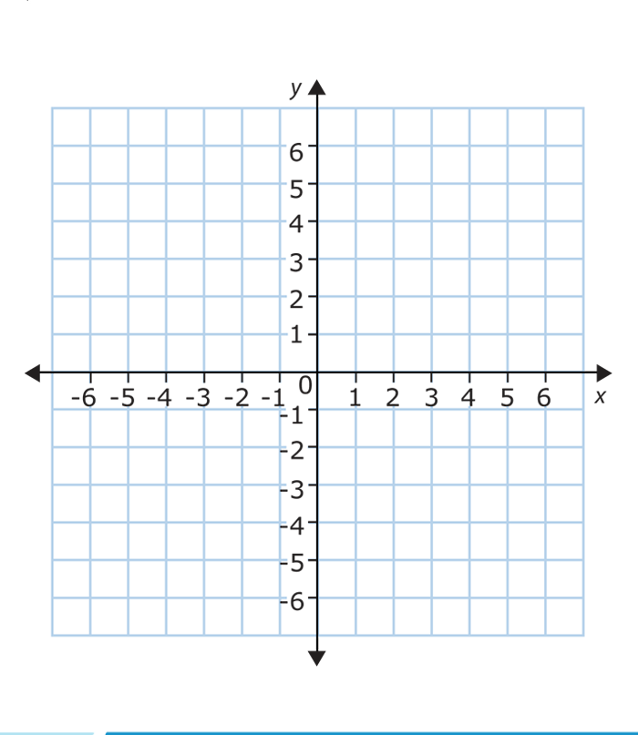 Printable Graph Paper with Axis and Numbers