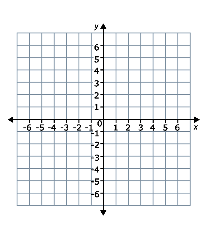 Graph Paper For Maths Problems