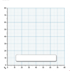 Graph Paper With Numbers For Maths