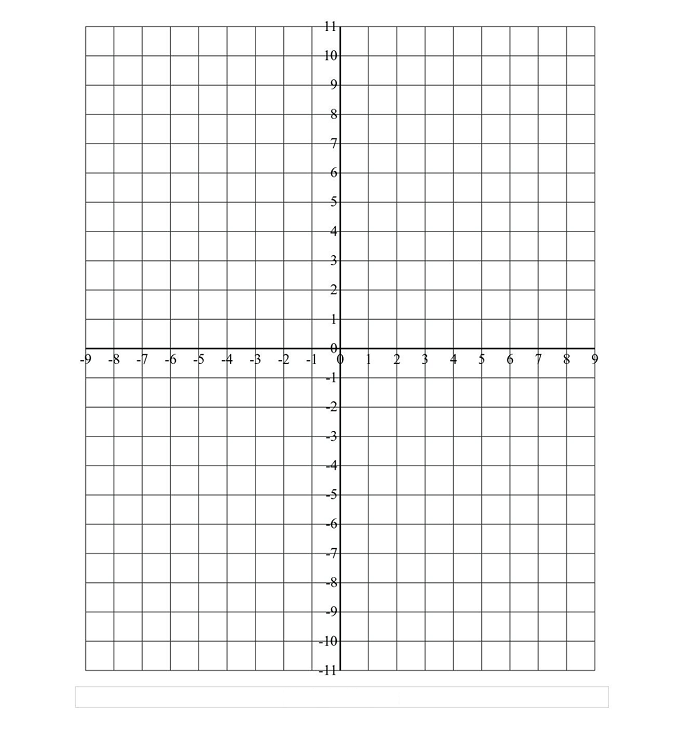 picture relating to Printable Coordinate Plane identify 4+ Free of charge Printable Coordinate Graph Paper Templates Graph Paper